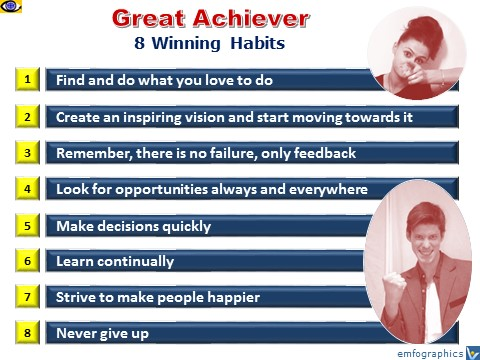 Great Achiever: 8 Winning Habits. How To Achieve Great Success. Psychology of Achievement
