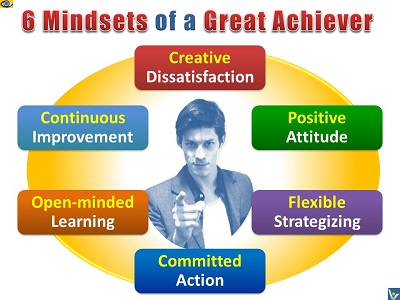 Achievement Mindset: 6 Mindsets of a Great Achiever, Psychology of Success, Vadim Kotelnikov, Dennis, free advice, e-coach, emfographics