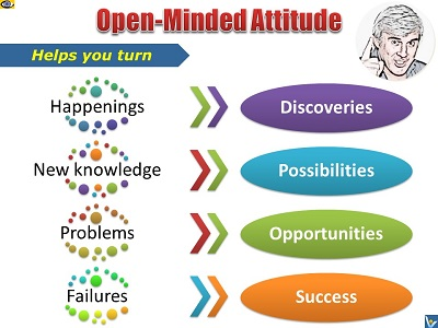 Open Mind, open-minded attitude, how to make discoveries, invent, serendipity
