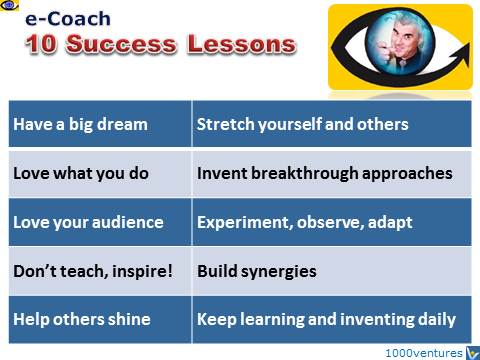 e-Coach 10 Success Lessons, Vadim Kotelnikov, Internet Business, Interpreneur, Solo Entrepreneur, Self Education Online, Don't teach, inspire