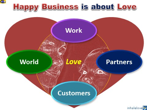 Business is Love. happy business love your work, partners, customers, Vadim Kotelnikov emfographics