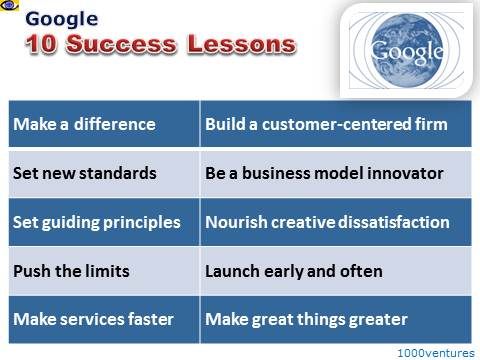 Google 10 Success Lessons, successful Internet business rules, great company