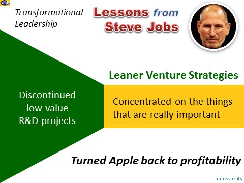 Transformational Leader Steve Jobs, Apple case study example
