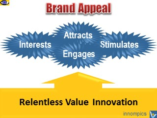 BRAND APPEAL - from relentless value innovation to strategic benefits