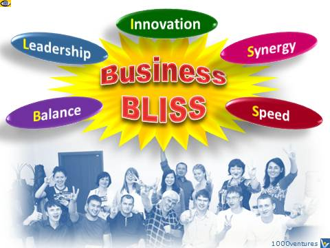 Business BLISS: Balance, Leadership, Innovation, Synerhy Speed by Vadim Kotelnikov - e-learning, self-learning courses, PowerPoint presentations, business training courses download