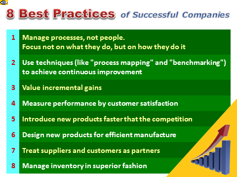 8 Best Practices of Successful Companies