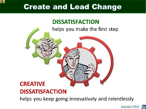 How To Create and Lead Change, Creative Dissatisfaction, Vadim Kotelnikov