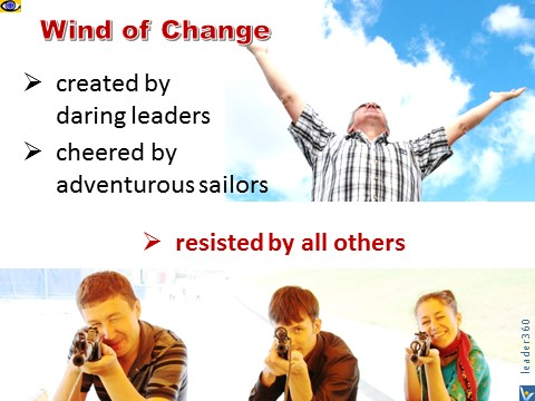 Vadim Kotelnikov quotes: Wind of Change: Leaders create change, others resits change, Leadership
