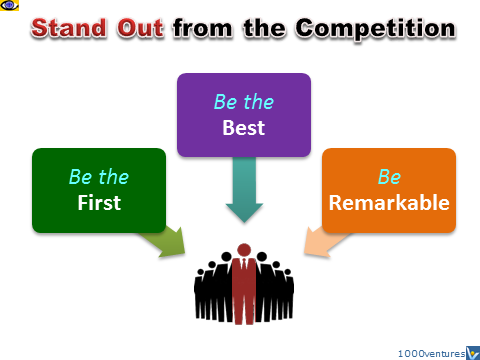 Stand Out from the Competition - how to 3 stratgeies best first remarkable, Vadim Kotelnikov