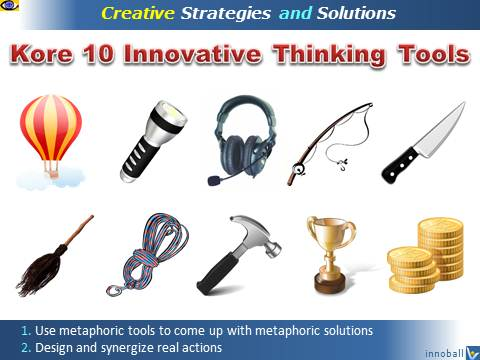 Kore 10 Inventive Thinking Tools