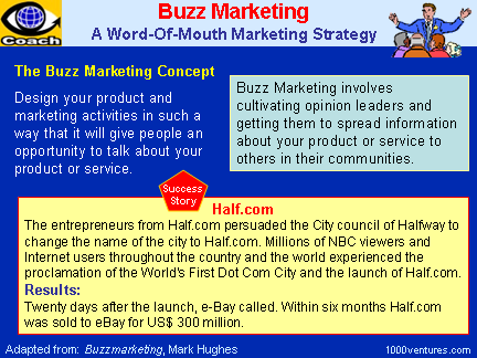 BUZZ MARKETING and Success Story of Half.com - success stories of creative marketing