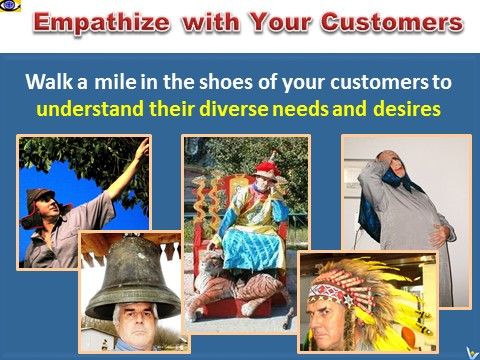 Empathize with Your Customers, Know Customers Needs, Vadim Kotelnikov