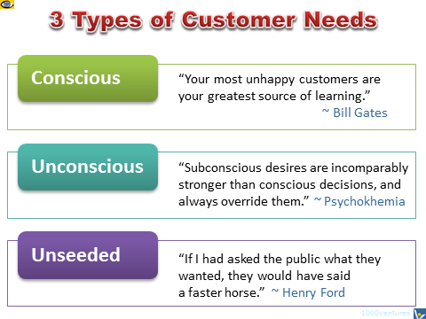 Customer Needs - Conscious, Unconscious, Unseeded
