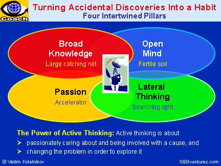 Discovery - Turning Accidental Discoveries into a Habit