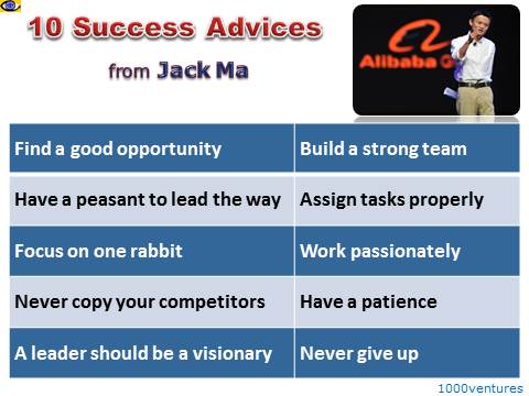 Internet Business Alibaba: 10 Success Advices from Jack Ma, China