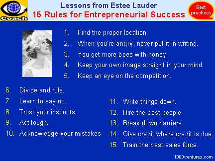 Estee Lauder - Success Secrets: 15 Rules for Entrepreneurial Success