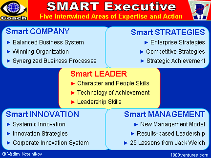 SMART EXECUTIVE, TOP MANAGER, CORPORATE LEADER: Smart Leader, Smart Company, Smart Strategies, Smart Management, Smart Innovation
