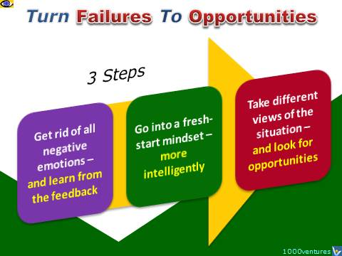 How To Turn Failures to Opportuntiies