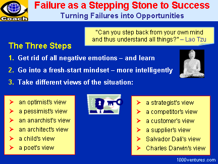 Failure as a Stepping Stone To Success: Turning failures into opportunities