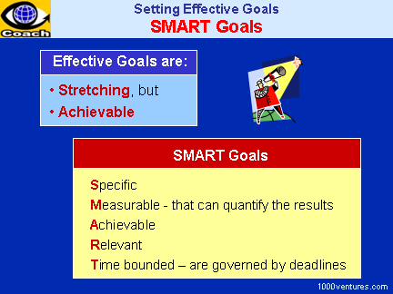 SMART Goals, Stretch Goals