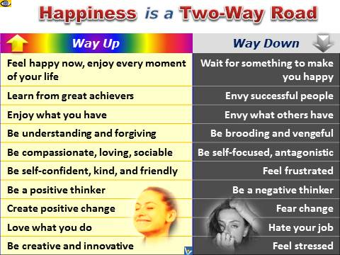 Happiness enemies - happiness is a two-way road