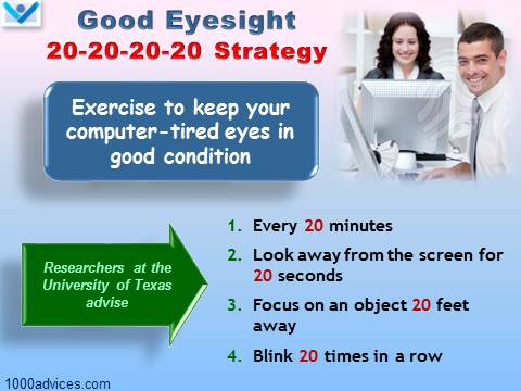 Good Eyesight 20-20-20-20 Strategy To Keep Computer-tired Eyes Healthy