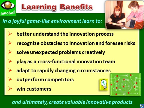 Innoball Learning Benefits - innovation football training, simulation game, Vadim Kotelnikov