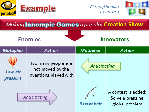 How To Create a Popular Show: Innompic Games Innoball simulation game