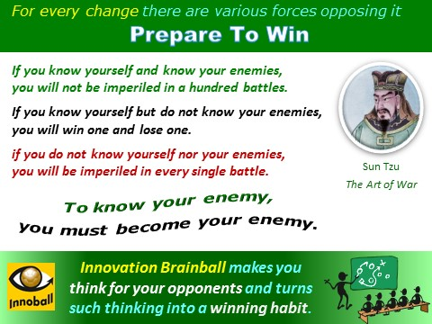 Know your enemy, become your enemy, Sun Tzu, The Art of War, Innoball