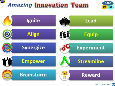 How To Build a Great Innovation Team: 10 Tips by Vadim Kotelnikov