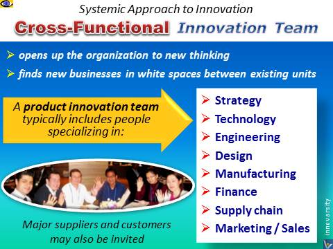 Cross-functional innovation team, benefits, composition, new product develoment