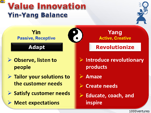 Value Innovation: The TAO of VALUE INNOVATION (Yin and Yang) - Adapting To Customer Needs and Introducing Revolutionary Products