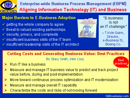 IT/Business Alignment