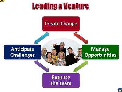 Veture Leadership Roles, how to lead a startup, venturepreneur