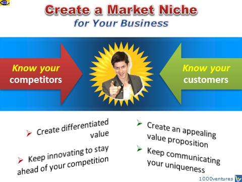 Market Niche - how to create, emfographics, Vadim Kotelnikov Денис Котельников