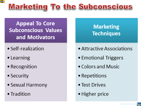 Marketing To the Subconscious