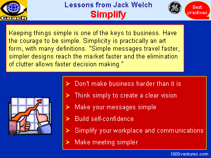 Simplicity Power: SIMPLIFY (25 Lessons from Jack Welch)