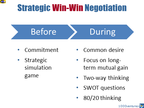 Strategic Win-Win Negotiation tips Vadim Kotelnikov soft skills