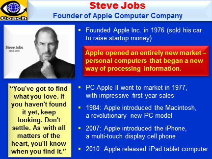 Steve Jobs: Brief Biography, Success Story, Find Your True Passion