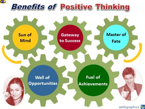 Positive Thinking, Optimism, 5 Benefits, Positive Attitude, emfographics