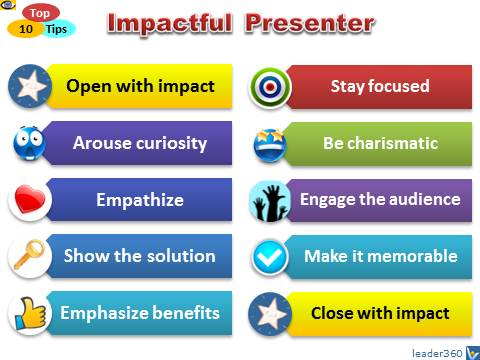 How To Make a Presentation: Impactful Presenter Top 10 Tipa