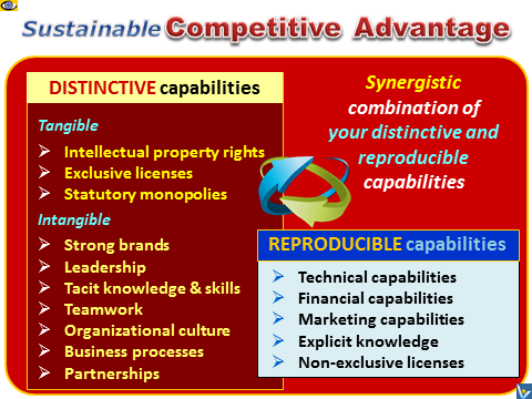 SUSTAINABLE COMPETITIVE ADVANTAGE (Ten3 Mini-course and business training)