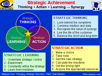 critical thinking development strategies Orientation lecture series learning to learn: developing critical thinking skills learning centre 3 strategies for reading critically ask questions about for example.