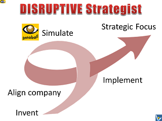 Disruptive Strategist