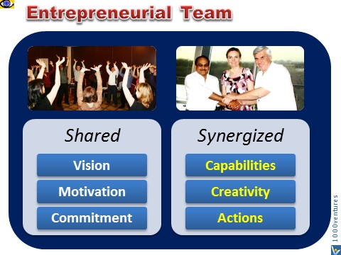 Entrepreneurial Team