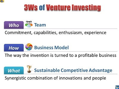 Venture Investment Criteria - 3Ws: Team, Business Model, Sustainable Competitive Advantage