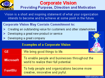 Corporate Vision: Providing Purpose, Direction, and Motivation