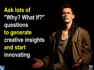 Денис Котельников актер Creativity ask WHy? What if? question to start innovating Vadim Kotelnikov advice