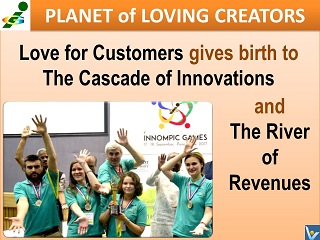 Love for Customers quotes Vadim Kotelnikov Innompic Planet of Loving Creators