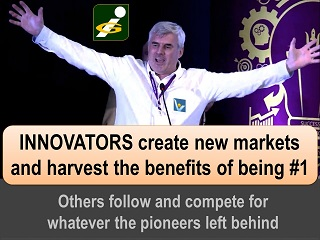 Vadim Kotelnikov innovation quotes innovators create new markets